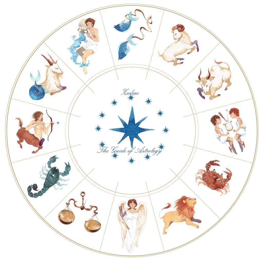 柔軟宮の星座(双子座、乙女座、射手座、魚座)性質について | 深井 ...